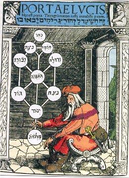 Pourqoi étudier les sciences occultes